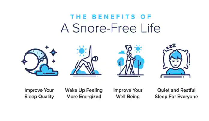 Benefits of Snore Circle