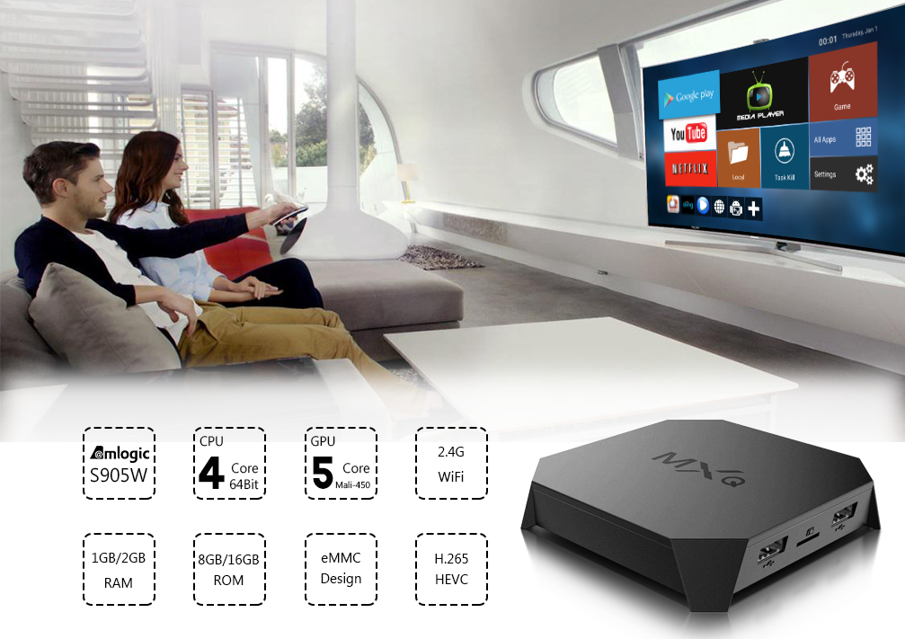 How does theAndroidTVbox work