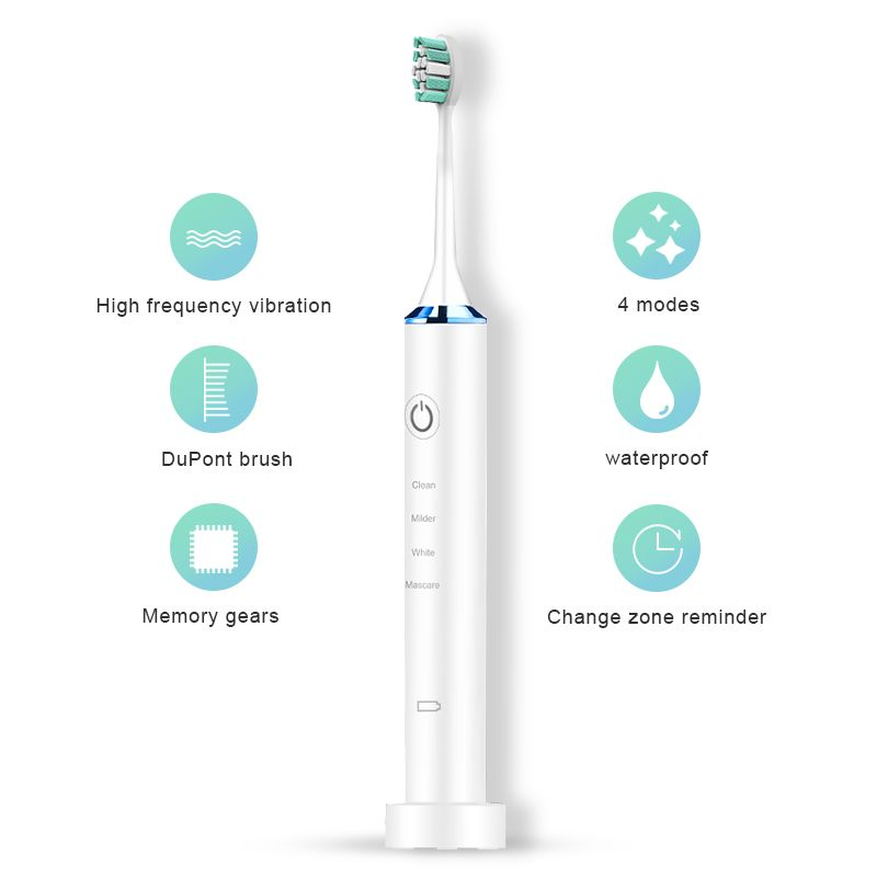 What is SonicX PRO toothbrush